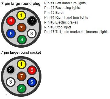 Trailer Wiring Large Round 7 Pin